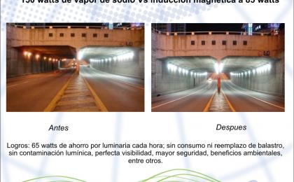 """MHT Lighting"", "" Grupo Empresaria NIC"", ""Induccion Magnetica"""